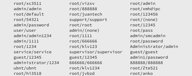 """Mirai """"internet of things"""" malware from Krebs DDoS attack goes open source"""
