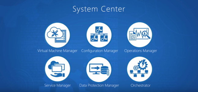 Microsoft System Center 2016