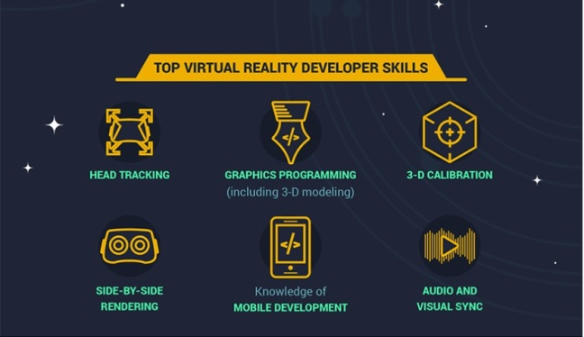 VR developer coder