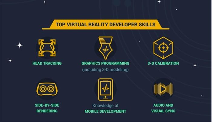 VR developer coder